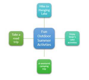 4 Ways to Enjoy The Great Outdoors This Summer